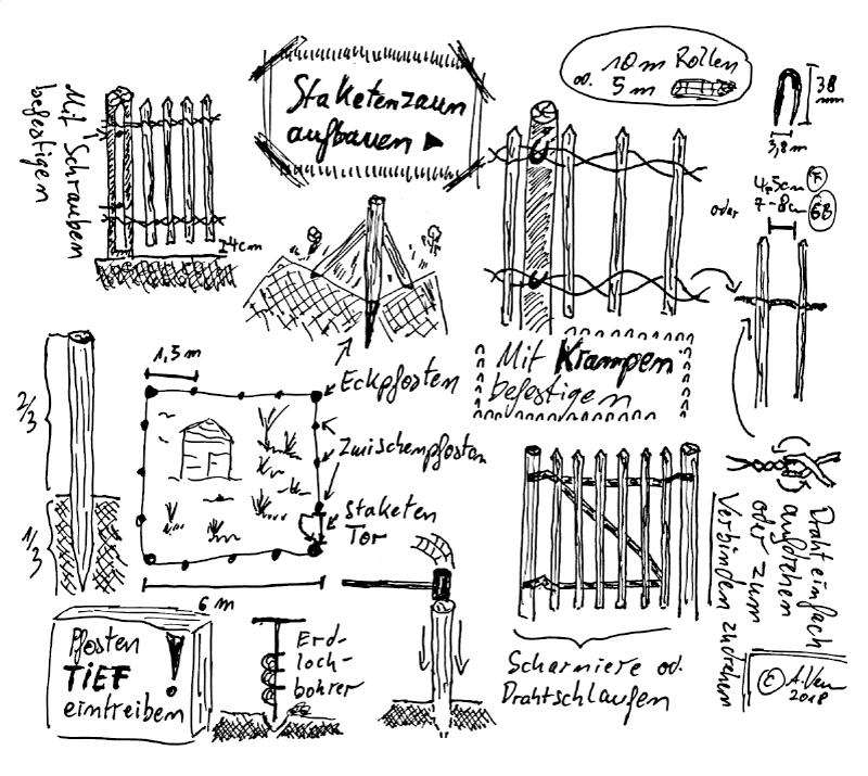 Staketenzaun aufbauen und befestigen. Wie es geht - Zeichnung. | vorschlaghammer-kaufen.de